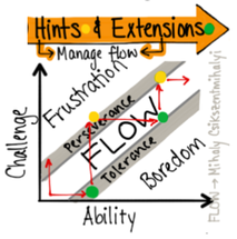 Managing Flow - Thinking Classrooms